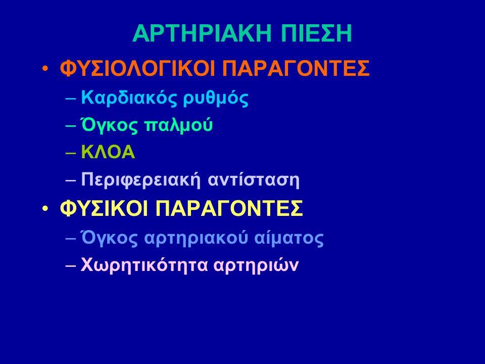 ΚΛΟΑ ΚΑΤΑ ΛΕΠΤΟ ΟΓΚΟΣ ΑΙΜΑΤΟΣ ΕΙΝΑΙ ΤΟ ΓΙΝΟΜΕΝΟ ΤΟΥ ΚΑΡΔΙΑΚΟΥ ΡΥΘΜΟΥ (HR) ΕΠΙ ΤΟΝ ΟΓΚΟ ΠΑΛΜΟΥ (SV) ΚΛΟΑ= HR x SV Π.χ.