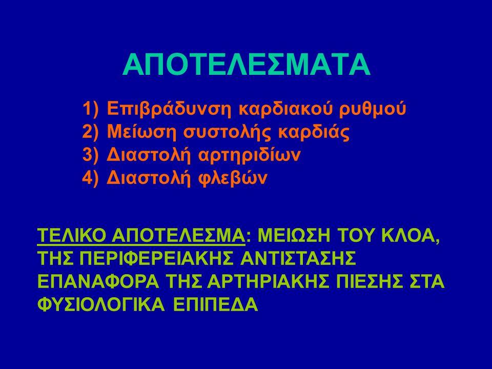 Ο ΑΝΤΑΝΑΚΛΑΣΤΙΚΟΣ ΕΛΕΓΧΟΣ ΤΟΥ ΚΛΟΑ ΚΑΙ ΤΗΣ ΠΑ ΟΦΕΙΛΕΤΑΙ 1)Στα συμπαθητικά νεύρα της καρδιάς, των αρτηριδίων και των φλεβών 2) Στα παρασυμπαθητικά νεύρα της καρδιάς 3) Στην απελευθέρωση αδρεναλίνης από τα επινεφρίδια