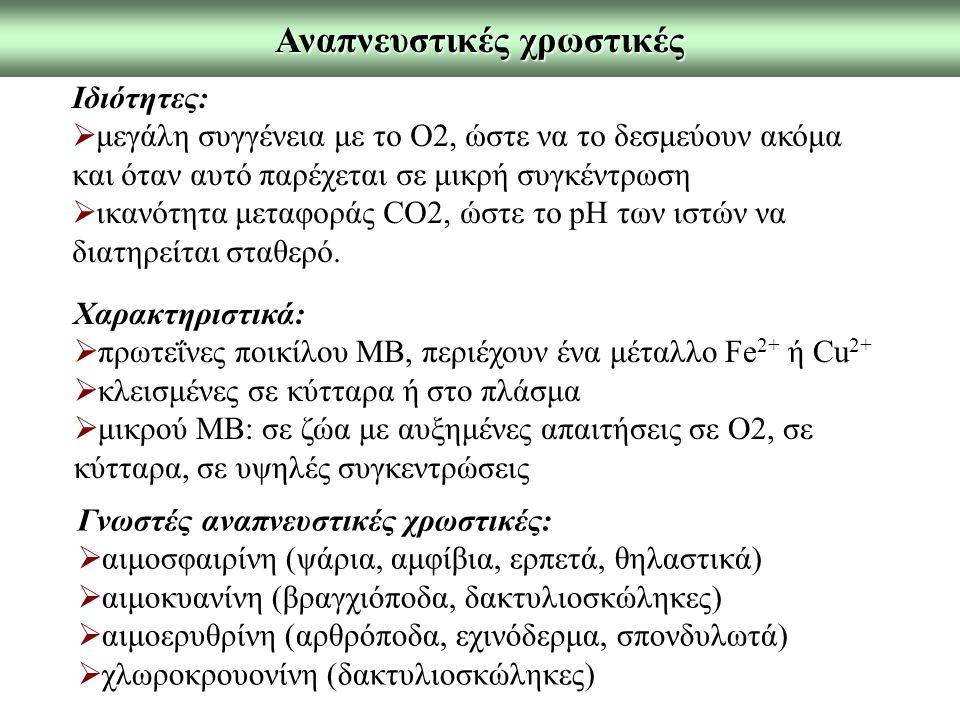 Αναπνευστικές χρωστικές Ιδιότητες:  μεγάλη συγγένεια με το Ο2, ώστε να το δεσμεύουν ακόμα και όταν αυτό παρέχεται σε μικρή συγκέντρωση  ικανότητα με