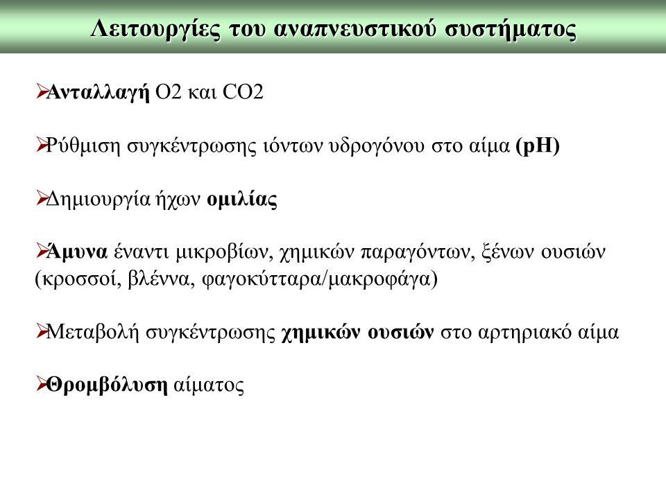 Λειτουργίες του αναπνευστικού συστήματος  Ανταλλαγή Ο2 και CO2  Ρύθμιση συγκέντρωσης ιόντων υδρογόνου στο αίμα (pΗ)  Δημιουργία ήχων ομιλίας  Άμυνα έναντι μικροβίων, χημικών παραγόντων, ξένων ουσιών (κροσσοί, βλέννα, φαγοκύτταρα/μακροφάγα)  Μεταβολή συγκέντρωσης χημικών ουσιών στο αρτηριακό αίμα  Θρομβόλυση αίματος