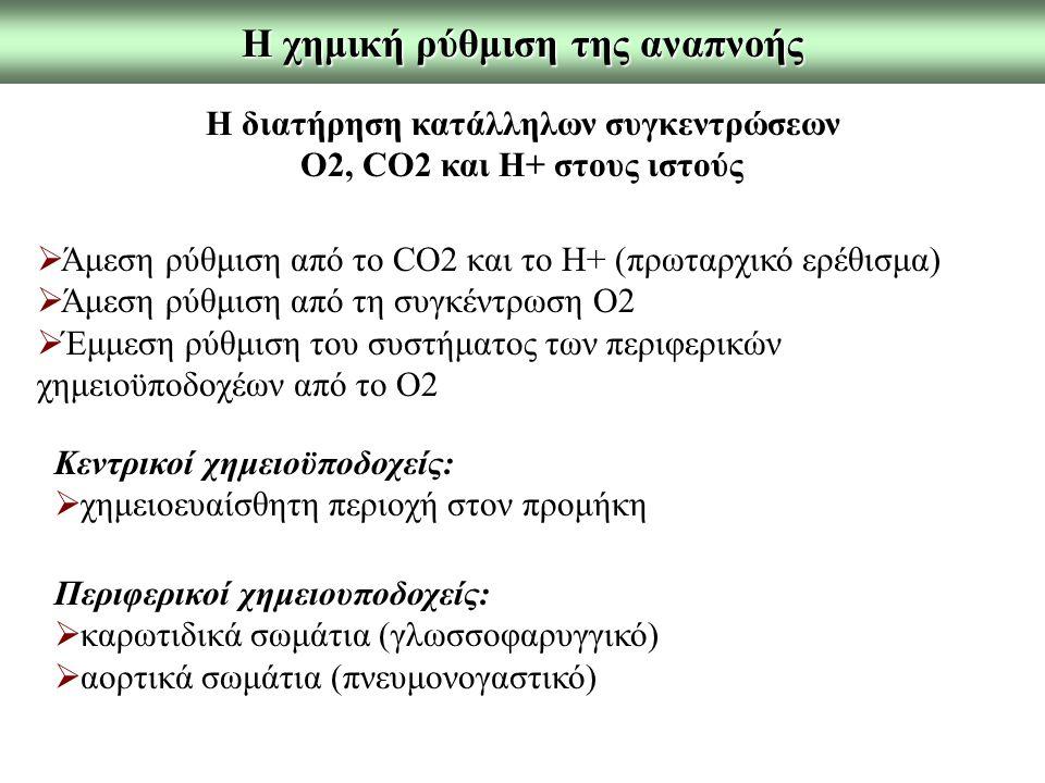 Η χημική ρύθμιση της αναπνοής  Άμεση ρύθμιση από το CO2 και το Η+ (πρωταρχικό ερέθισμα)  Άμεση ρύθμιση από τη συγκέντρωση Ο2  Έμμεση ρύθμιση του συστήματος των περιφερικών χημειοϋποδοχέων από το Ο2 Περιφερικοί χημειουποδοχείς:  καρωτιδικά σωμάτια (γλωσσοφαρυγγικό)  αορτικά σωμάτια (πνευμονογαστικό) Η διατήρηση κατάλληλων συγκεντρώσεων Ο2, CO2 και Η+ στους ιστούς Κεντρικοί χημειοϋποδοχείς:  χημειοευαίσθητη περιοχή στον προμήκη
