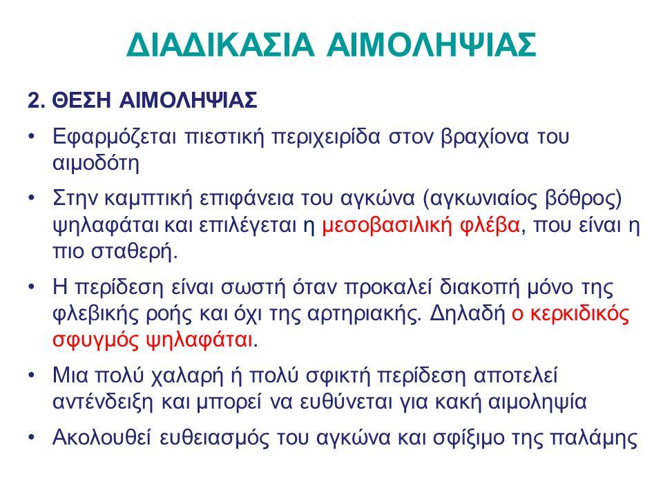ΔΙΑΔΙΚΑΣΙΑ ΑΙΜΟΛΗΨΙΑΣ 2.