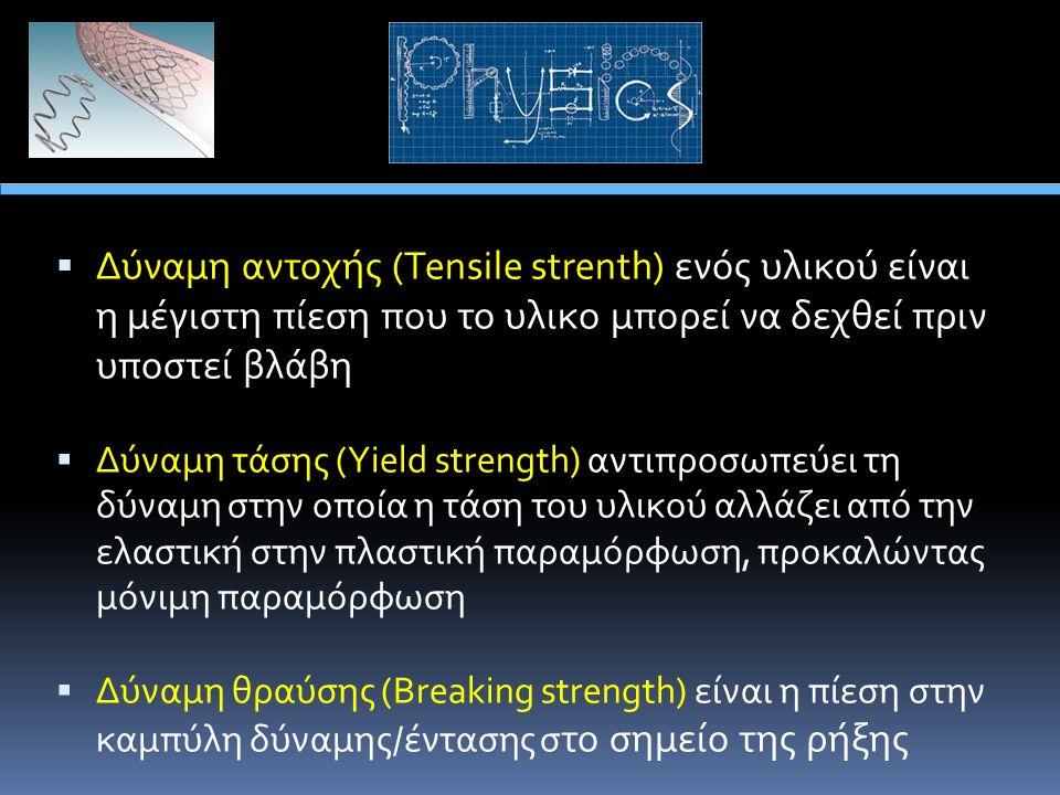  Δύναμη αντοχής (Tensile strenth) ενός υλικού είναι η μέγιστη πίεση που το υλικο μπορεί να δεχθεί πριν υποστεί βλάβη  Δύναμη τάσης (Yield strength) αντιπροσωπεύει τη δύναμη στην οποία η τάση του υλικού αλλάζει από την ελαστική στην πλαστική παραμόρφωση, προκαλώντας μόνιμη παραμόρφωση  Δύναμη θραύσης (Breaking strength) είναι η πίεση στην καμπύλη δύναμης/έντασης σ το σημείο της ρήξης