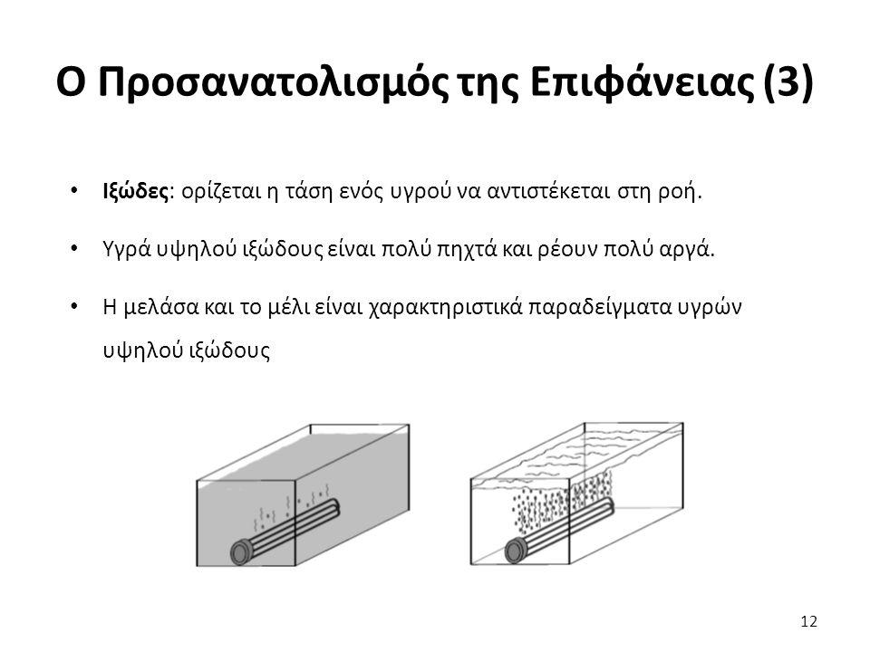 Ο Προσανατολισμός της Επιφάνειας (3) Ιξώδες: ορίζεται η τάση ενός υγρού να αντιστέκεται στη ροή.