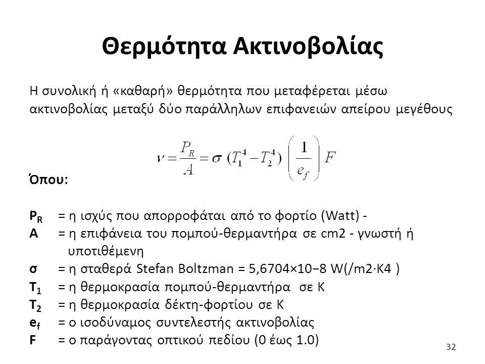 Θερμότητα Ακτινοβολίας Η συνολική ή «καθαρή» θερμότητα που μεταφέρεται μέσω ακτινοβολίας μεταξύ δύο παράλληλων επιφανειών απείρου μεγέθους Όπου: P R = η ισχύς που απορροφάται από το φορτίο (Watt) - Α= η επιφάνεια του πομπού-θερμαντήρα σε cm2 - γνωστή ή υποτιθέμενη σ = η σταθερά Stefan Boltzman = 5,6704×10−8 W(/m2·K4 ) T 1 = η θερμοκρασία πομπού-θερμαντήρα σε K T 2 = η θερμοκρασία δέκτη-φορτίου σε K e f = ο ισοδύναμος συντελεστής ακτινοβολίας F = ο παράγοντας οπτικού πεδίου (0 έως 1.0) 32