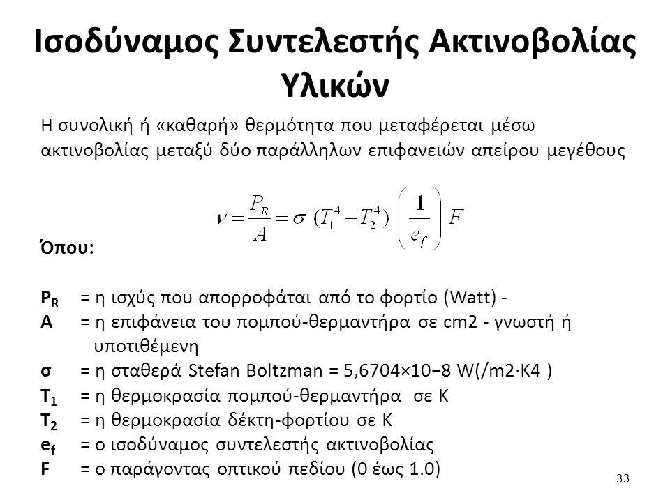 Ισοδύναμος Συντελεστής Ακτινοβολίας Υλικών Η συνολική ή «καθαρή» θερμότητα που μεταφέρεται μέσω ακτινοβολίας μεταξύ δύο παράλληλων επιφανειών απείρου μεγέθους Όπου: P R = η ισχύς που απορροφάται από το φορτίο (Watt) - Α= η επιφάνεια του πομπού-θερμαντήρα σε cm2 - γνωστή ή υποτιθέμενη σ = η σταθερά Stefan Boltzman = 5,6704×10−8 W(/m2·K4 ) T 1 = η θερμοκρασία πομπού-θερμαντήρα σε K T 2 = η θερμοκρασία δέκτη-φορτίου σε K e f = ο ισοδύναμος συντελεστής ακτινοβολίας F = ο παράγοντας οπτικού πεδίου (0 έως 1.0) 33
