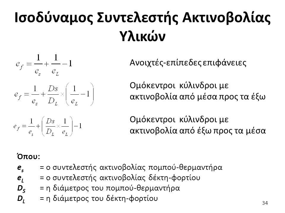 Ισοδύναμος Συντελεστής Ακτινοβολίας Υλικών Ανοιχτές-επίπεδες επιφάνειες Ομόκεντροι κύλινδροι με ακτινοβολία από μέσα προς τα έξω Ομόκεντροι κύλινδροι με ακτινοβολία από έξω προς τα μέσα 34 Όπου: e s = ο συντελεστής ακτινοβολίας πομπού-θερμαντήρα e L = ο συντελεστής ακτινοβολίας δέκτη-φορτίου D S = η διάμετρος του πομπού-θερμαντήρα D L = η διάμετρος του δέκτη-φορτίου