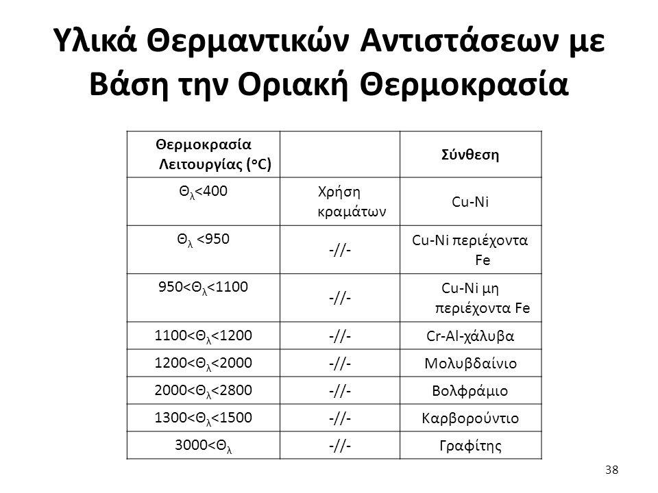 Υλικά Θερμαντικών Αντιστάσεων με Βάση την Οριακή Θερμοκρασία 38 Θερμοκρασία Λειτουργίας ( ο C) Σύνθεση Θ λ <400 Χρήση κραμάτων Cu-Ni Θ λ <950 -//- Cu-Ni περιέχοντα Fe 950<Θ λ <1100 -//- Cu-Ni μη περιέχοντα Fe 1100<Θ λ <1200 -//-Cr-Al-χάλυβα 1200<Θ λ <2000 -//-Μολυβδαίνιο 2000<Θ λ <2800 -//-Βολφράμιο 1300<Θ λ <1500 -//-Καρβορούντιο 3000<Θ λ -//-Γραφίτης