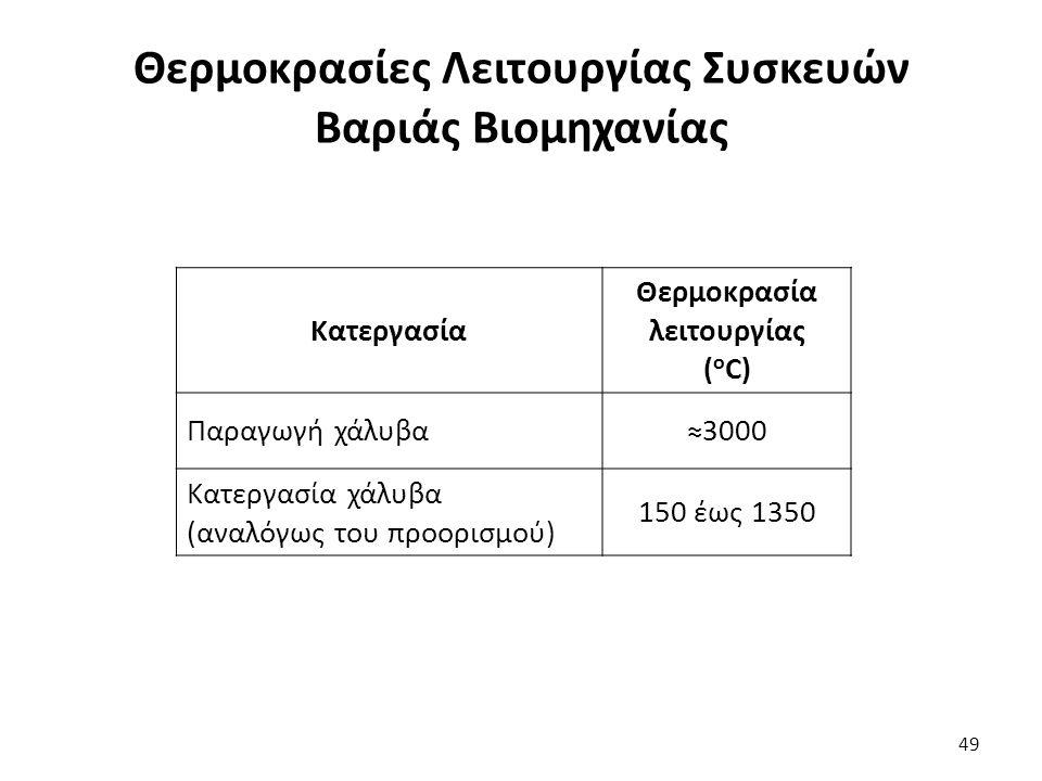 Θερμοκρασίες Λειτουργίας Συσκευών Βαριάς Βιομηχανίας 49 Κατεργασία Θερμοκρασία λειτουργίας ( ο C) Παραγωγή χάλυβα≈3000 Κατεργασία χάλυβα (αναλόγως του προορισμού) 150 έως 1350