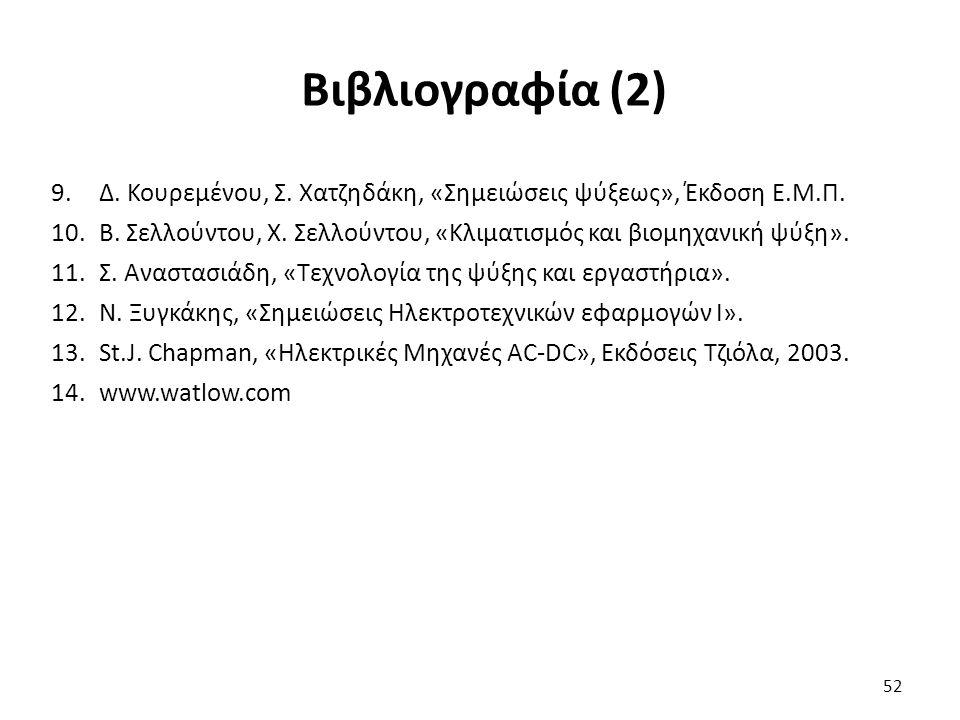 52 Βιβλιογραφία (2) 9.Δ. Κουρεμένου, Σ. Χατζηδάκη, «Σημειώσεις ψύξεως», Έκδοση Ε.Μ.Π.