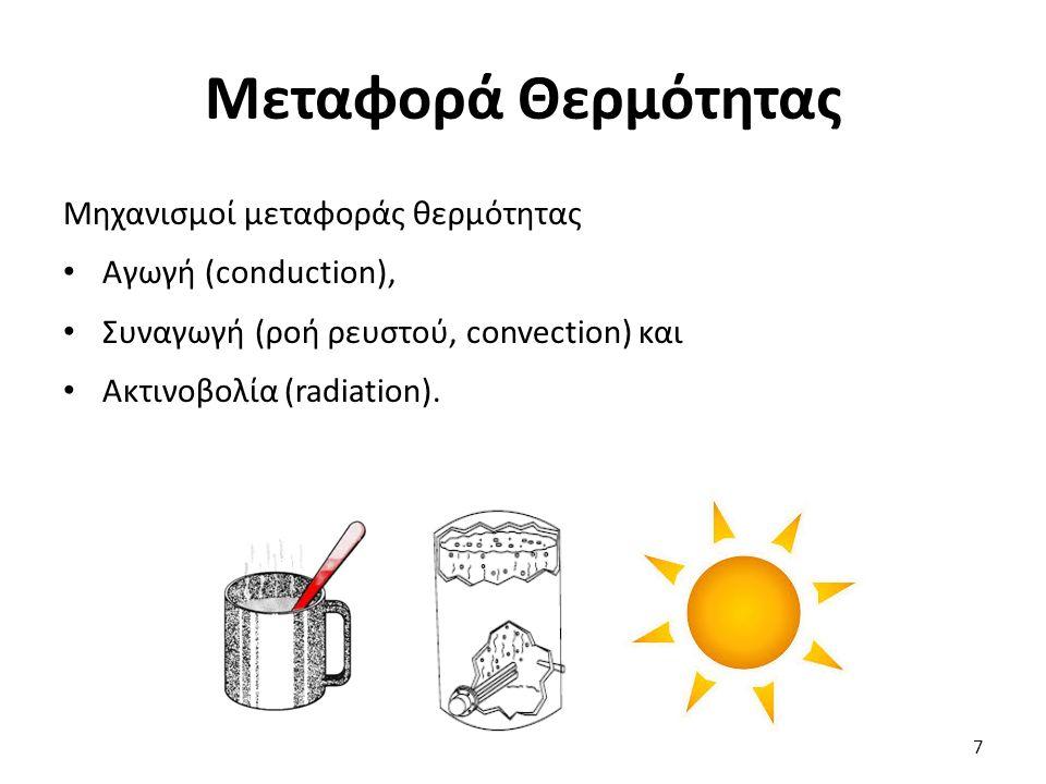 Μεταφορά Θερμότητας Μηχανισμοί μεταφοράς θερμότητας Αγωγή (conduction), Συναγωγή (ροή ρευστού, convection) και Ακτινοβολία (radiation).