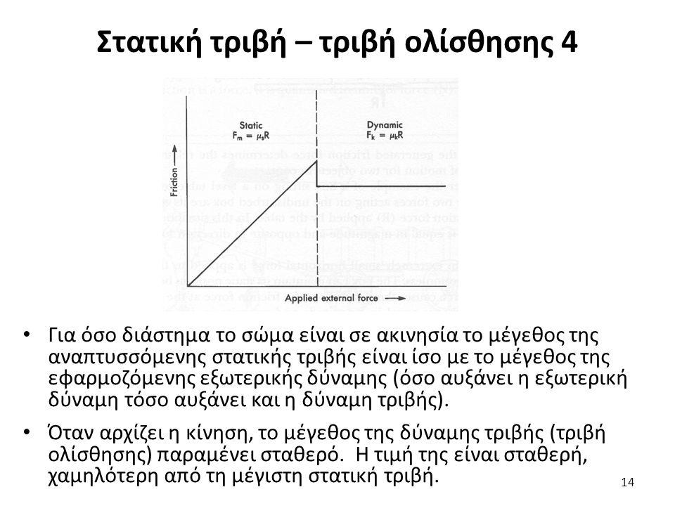 Στατική τριβή – τριβή ολίσθησης 4 Για όσο διάστημα το σώμα είναι σε ακινησία το μέγεθος της αναπτυσσόμενης στατικής τριβής είναι ίσο με το μέγεθος της εφαρμοζόμενης εξωτερικής δύναμης (όσο αυξάνει η εξωτερική δύναμη τόσο αυξάνει και η δύναμη τριβής).