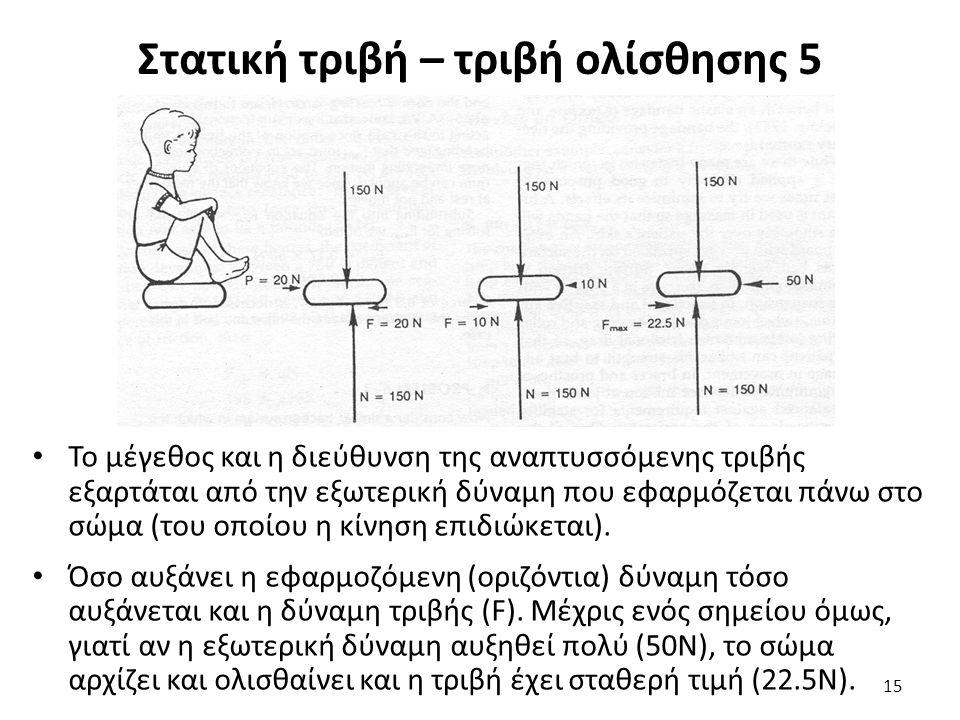 Στατική τριβή – τριβή ολίσθησης 5 Το μέγεθος και η διεύθυνση της αναπτυσσόμενης τριβής εξαρτάται από την εξωτερική δύναμη που εφαρμόζεται πάνω στο σώμα (του οποίου η κίνηση επιδιώκεται).