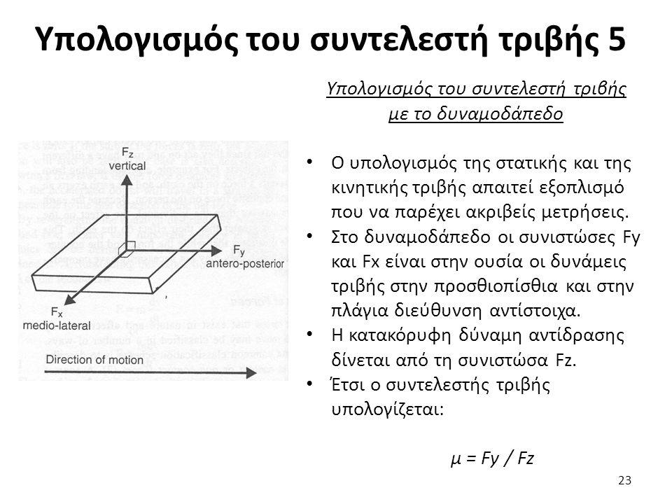 Υπολογισμός του συντελεστή τριβής 5 Υπολογισμός του συντελεστή τριβής με το δυναμοδάπεδο Ο υπολογισμός της στατικής και της κινητικής τριβής απαιτεί εξοπλισμό που να παρέχει ακριβείς μετρήσεις.