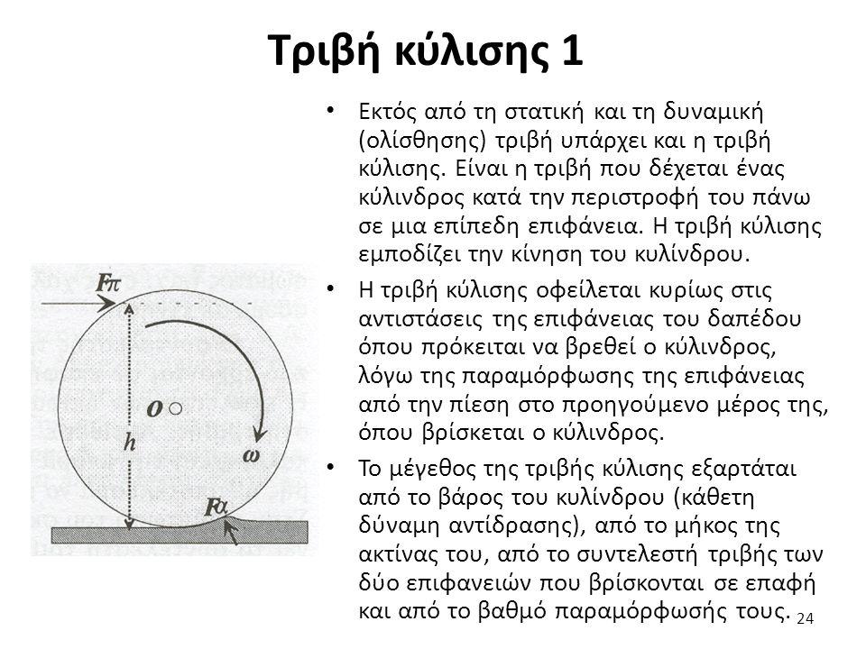Τριβή κύλισης 1 Εκτός από τη στατική και τη δυναμική (ολίσθησης) τριβή υπάρχει και η τριβή κύλισης.