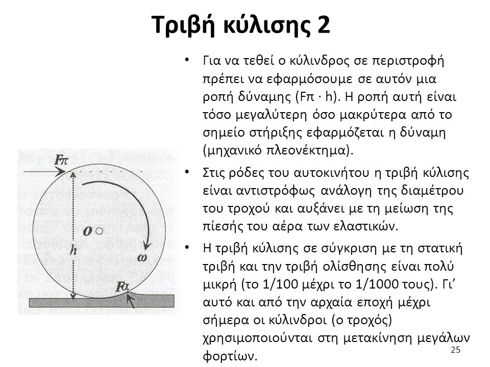 Τριβή κύλισης 2 Για να τεθεί ο κύλινδρος σε περιστροφή πρέπει να εφαρμόσουμε σε αυτόν μια ροπή δύναμης (Fπ · h).