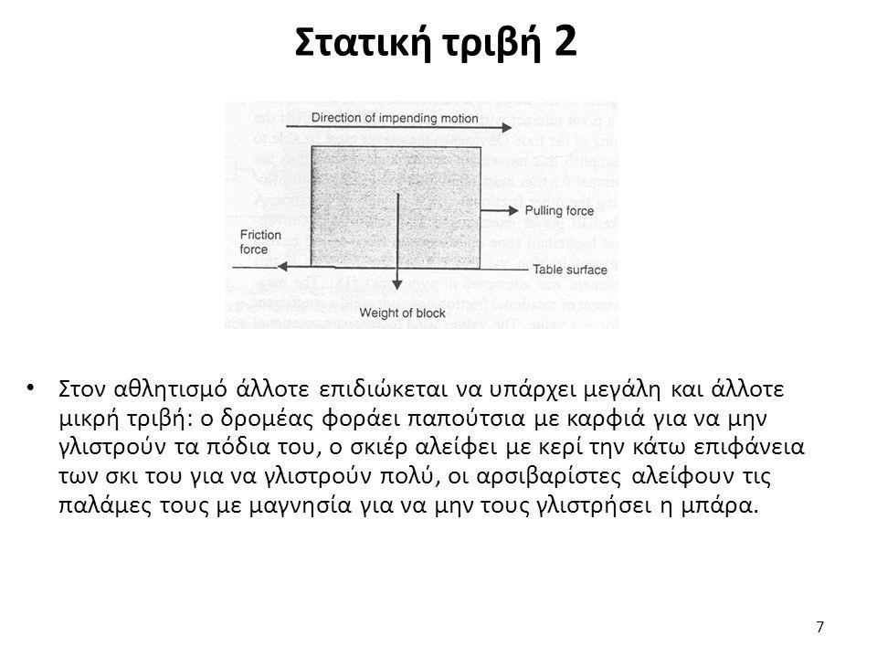 Στατική τριβή 3 Η δύναμη τριβής οφείλεται σε μαγνητικές μοριακές δυνάμεις που αναπτύσσονται μεταξύ των μορίων των δύο εφαπτόμενων επιφανειών.