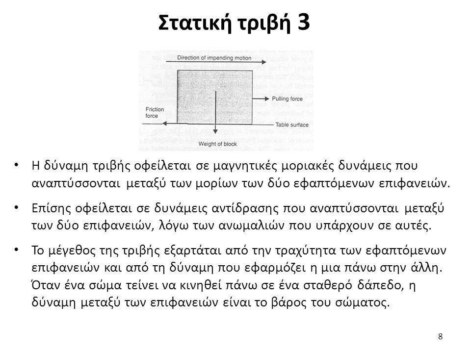 Στατική τριβή 4 Η δύναμη τριβής είναι ανεξάρτητη από το εμβαδόν της κοινής περιοχής μεταξύ των δύο εφαπτόμενων επιφανειών.