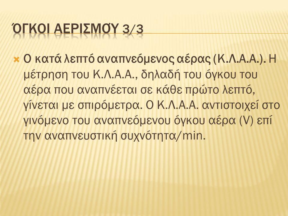  Ο εκπνευστικός εφεδρικός όγκος αέρα (Εxpiratory Reserve Volume-ERV).
