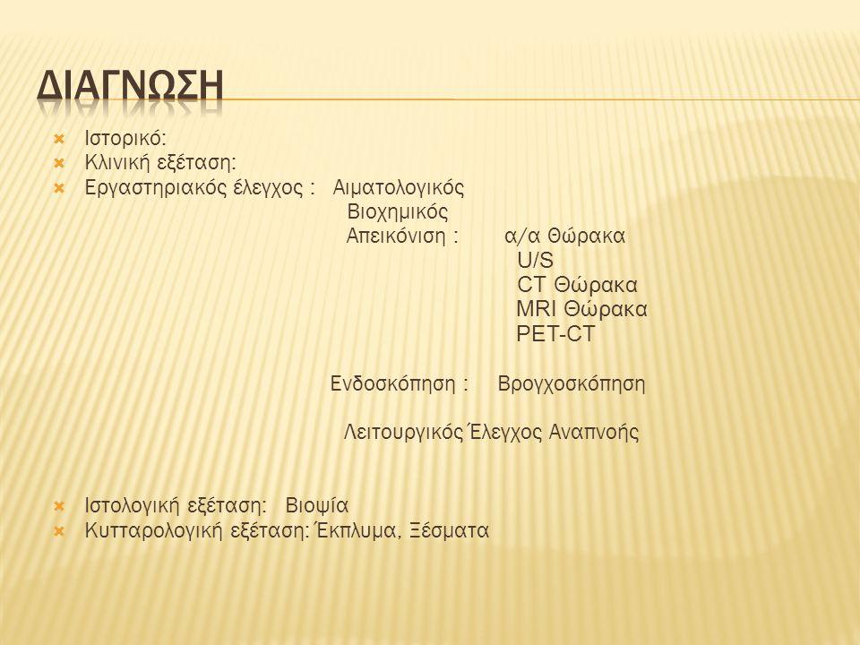  Νόσοι αναπνευστικού : 20% του συνόλου των αιτιάσεων για ιατρική εξέταση  Πιο συχνές διαγνώσεις : Ασθμα, Χρόνια Αποφρακτική Πνευμονοπάθεια, Λοίμωξη αναπνευστικού  Παθήσεις αναπνευστικού απειλητικές για την ζωή : ΧΑΠ.