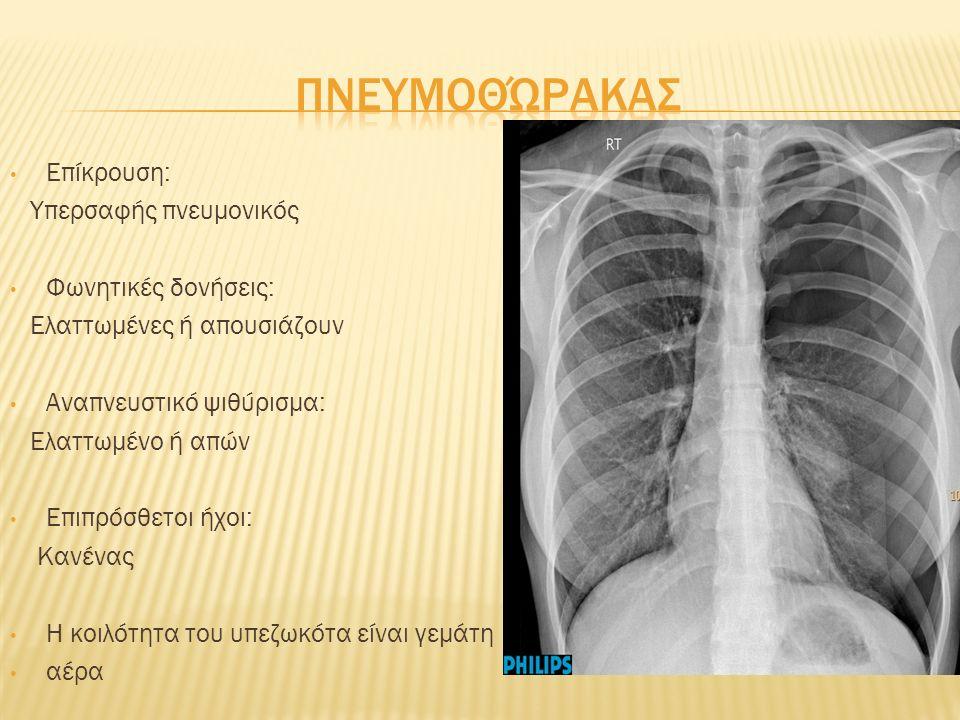 Επίκρουση: Υπερσαφής πνευμονικός Φωνητικές δονήσεις: Ελαττωμένες Αναπνευστικό ψιθύρισμα: Φυσιολογικό ή παράταση εκπνοής Επιπρόσθετοι ήχοι: Κανένας ή ευρήματα βρογχίτιδας Οι κυψελίδες είναι φουσκωμένες δίχως ακέραια τοιχώματα