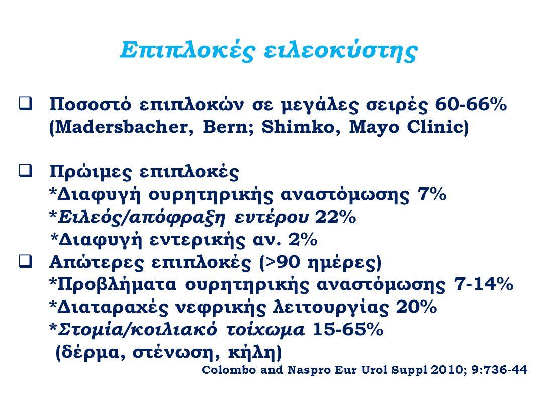 Επιπλοκές ειλεοκύστης  Ποσοστό επιπλοκών σε μεγάλες σειρές 60-66% (Madersbacher, Bern; Shimko, Mayo Clinic)  Πρώιμες επιπλοκές *Διαφυγή ουρητηρικής