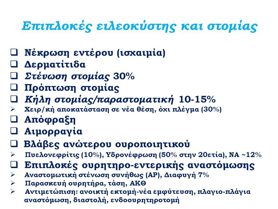 Επιπλοκές ειλεοκύστης και στομίας  Νέκρωση εντέρου (ισχαιμία)  Δερματίτιδα  Στένωση στομίας 30%  Πρόπτωση στομίας  Κήλη στομίας/παραστοματική 10-