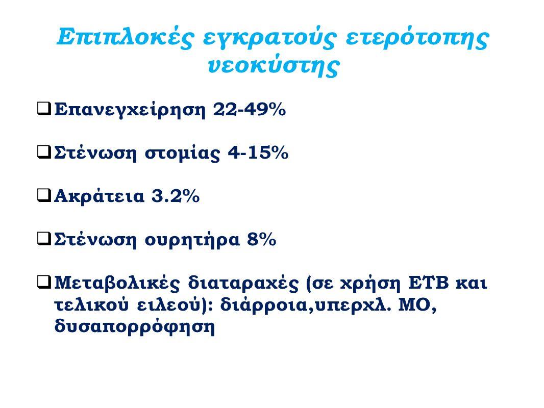 Επιπλοκές εγκρατούς ετερότοπης νεοκύστης  Επανεγχείρηση 22-49%  Στένωση στομίας 4-15%  Ακράτεια 3.2%  Στένωση ουρητήρα 8%  Μεταβολικές διαταραχές