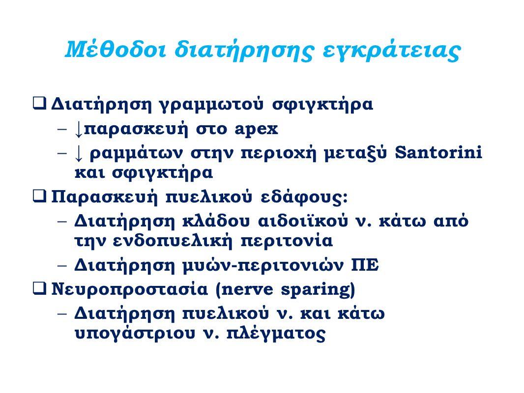 Μέθοδοι διατήρησης εγκράτειας  Διατήρηση γραμμωτού σφιγκτήρα – ↓παρασκευή στο apex – ↓ ραμμάτων στην περιοχή μεταξύ Santorini και σφιγκτήρα  Παρασκε