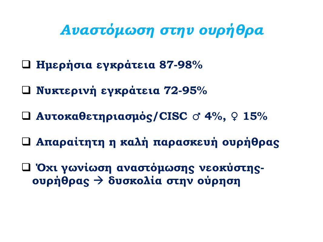Αναστόμωση στην ουρήθρα  Ημερήσια εγκράτεια 87-98%  Νυκτερινή εγκράτεια 72-95%  Αυτοκαθετηριασμός/CISC ♂ 4%, ♀ 15%  Απαραίτητη η καλή παρασκευή ου