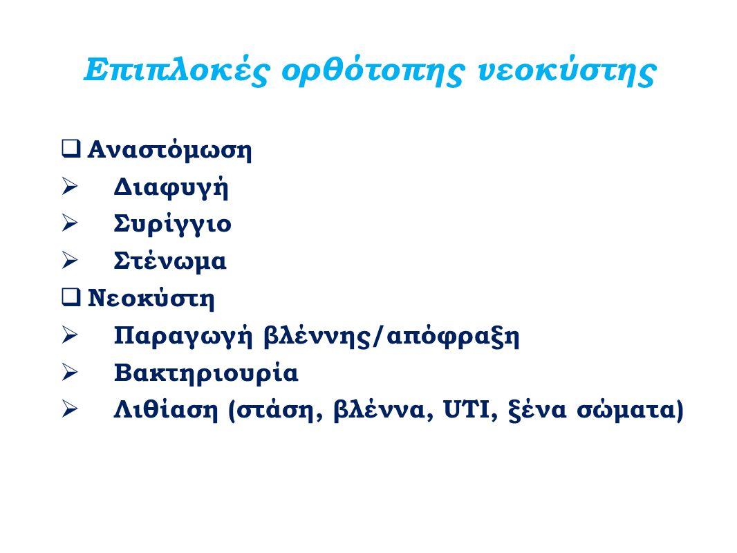 Επιπλοκές ορθότοπης νεοκύστης  Αναστόμωση  Διαφυγή  Συρίγγιο  Στένωμα  Νεοκύστη  Παραγωγή βλέννης/απόφραξη  Βακτηριουρία  Λιθίαση (στάση, βλέν
