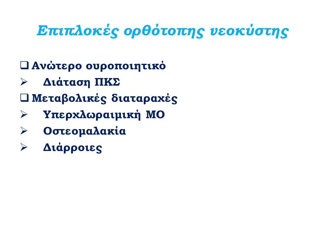 Επιπλοκές ορθότοπης νεοκύστης  Ανώτερο ουροποιητικό  Διάταση ΠΚΣ  Μεταβολικές διαταραχές  Υπερχλωραιμική ΜΟ  Οστεομαλακία  Διάρροιες