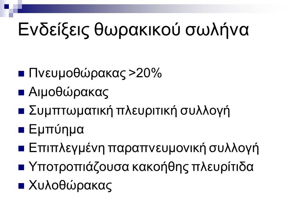 Ενδείξεις θωρακικού σωλήνα Πνευμοθώρακας >20% Αιμοθώρακας Συμπτωματική πλευριτική συλλογή Εμπύημα Επιπλεγμένη παραπνευμονική συλλογή Υποτροπιάζουσα κακοήθης πλευρίτιδα Χυλοθώρακας