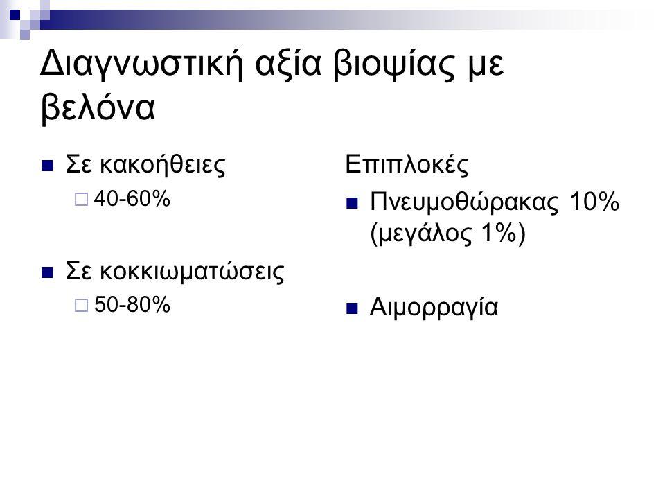 Διαγνωστική αξία βιοψίας με βελόνα Σε κακοήθειες  40-60% Σε κοκκιωματώσεις  50-80% Επιπλοκές Πνευμοθώρακας 10% (μεγάλος 1%) Αιμορραγία