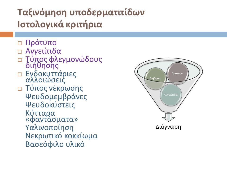 Ταξινόμηση υποδερματιτίδων Ιστολογικά κριτήρια  Πρότυπο  Αγγειίτιδα  Τύπος φλεγμονώδους διήθησης  Ενδοκυττάριες αλλοιώσεις  Τύπος νέκρωσης Ψευδομ