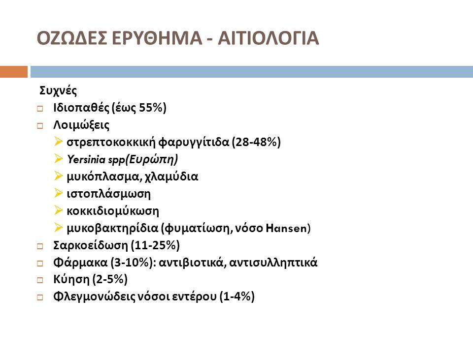 ΟΖΩΔΕΣ ΕΡΥΘΗΜΑ - ΑΙΤΙΟΛΟΓΙΑ Σπάνιες (<1%)  Λοιμώξεις  Ιώσεις : HSV, EBV, ηπατίτιδα B,C, HIV  Βακτηριακές :Campylobacter spp, Rickettsiae, Salmonella spp, Psitacosis, Bartonella, Syphilis  Μυκητιασικές :Blastomycosis  Παρασιτικές : A μοιβάδωση, Giardiasis  Λέμφωμα  Νόσος Behcet  Κακοήθειες