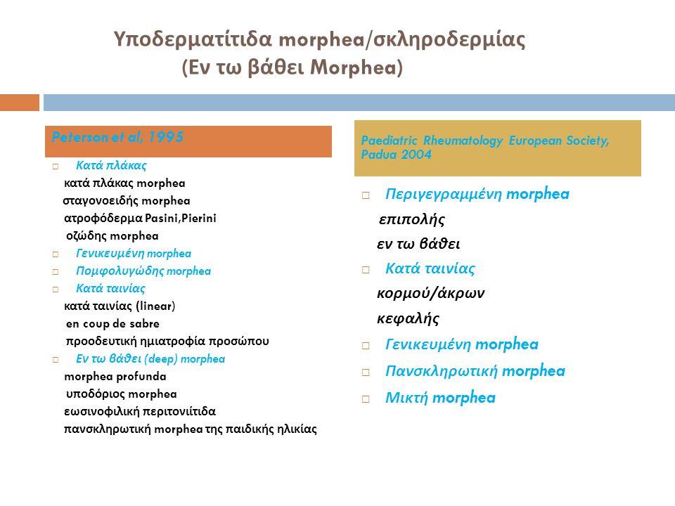 Υποδερματίτιδα morphea/ σκληροδερμίας ( Εν τω βάθει Morphea)  Κατά πλάκας κατά πλάκας morphea σταγονοειδής morphea ατροφόδερμα Pasini,Pierini οζώδης