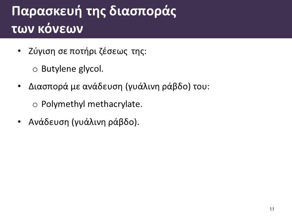 Παρασκευή της διασποράς των κόνεων Ζύγιση σε ποτήρι ζέσεως της: o Butylene glycol.