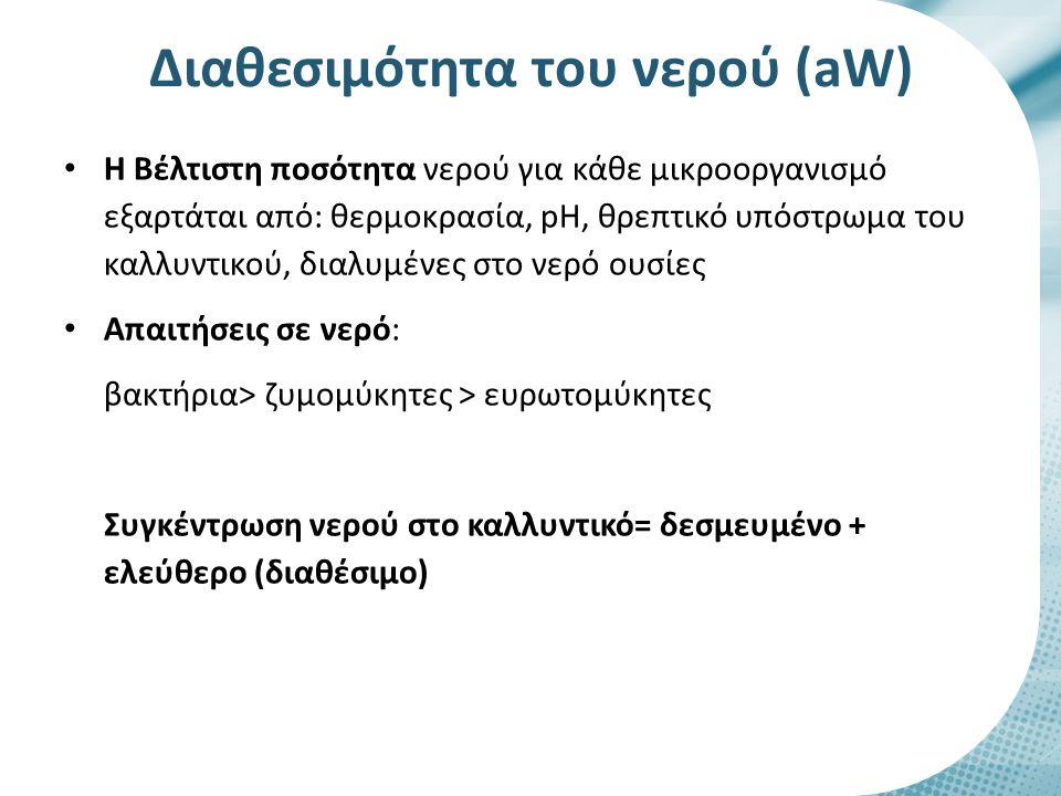 II.Lonicera caprifoleum και Lonicera japonica (Caprifoleaceae) Αντιμικροβιακή δράση Εναντίον κοινού κρυολογήματος και κυστίτιδας Μίγμα εκχυλίσματος 0.2 % και 1 % καπρυλικού γλυκερινεστέρα για γαλακτώματα και σαμπουάν Φυτικά Εκχυλίσματα 4/4