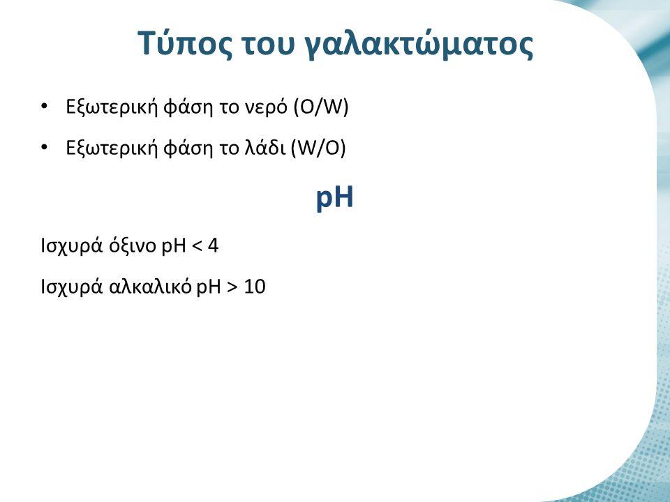 Εξωτερική φάση το νερό (Ο/W) Εξωτερική φάση το λάδι (W/O) pH Ισχυρά όξινο pH < 4 Ισχυρά αλκαλικό pH > 10 Τύπος του γαλακτώματος