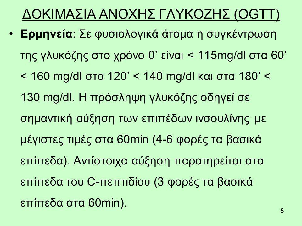 6 ΔΟΚΙΜΑΣΙΑ ΑΝΟΧΗΣ ΓΛΥΚΟΖΗΣ (OGTT) Διάγνωση του σακχαρώδη διαβήτη τίθεται όταν τα επίπεδα γλυκόζης αίματος είναι > 140mg/dl σε 1-2 ώρες, ή όταν τα επίπεδα γλυκόζης ξεπερνούν τα > 200mg/dl σ' έναν από τους επακόλουθους χρόνους.