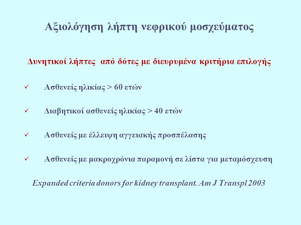 Δυνητικοί λήπτες από δότες με διευρυμένα κριτήρια επιλογής Ασθενείς ηλικίας > 60 ετών Διαβητικοί ασθενείς ηλικίας > 40 ετών Ασθενείς με έλλειψη αγγειακής προσπέλασης Ασθενείς με μακροχρόνια παραμονή σε λίστα για μεταμόσχευση Expanded criteria donors for kidney transplant.