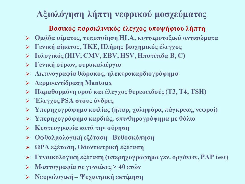 Βασικός παρακλινικός έλεγχος υποψήφιου λήπτη  Ομάδα αίματος, τυποποίηση HLA, κυτταροτοξικά αντισώματα  Γενική αίματος, ΤΚΕ, Πλήρης βιοχημικός έλεγχος  Ιολογικός (HIV, CMV, EBV, HSV, Ηπατίτιδα B, C)  Γενική ούρων, ουροκαλιέργια  Ακτινογραφία θώρακος, ηλεκτροκαρδιογράφημα  Δερμοαντίδραση Mantoux  Παραθορμόνη ορού και έλεγχος θυρεοειδούς (Τ3, Τ4, TSH)  Έλεγχος PSA στους άνδρες  Υπερηχογράφημα κοιλίας (ήπαρ, χοληφόρα, πάγκρεας, νεφροί)  Υπερηχογράφημα καρδιάς, σπινθηρογράφημα με θάλιο  Κυστεογραφία κατά την ούρηση  Οφθαλμολογική εξέταση - Βυθοσκόπηση  ΩΡΛ εξέταση, Οδοντιατρική εξέταση  Γυναικολογική εξέταση (υπερηχογράφημα γεν.