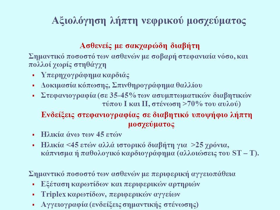 Ασθενείς με σακχαρώδη διαβήτη Σημαντικό ποσοστό των ασθενών με σοβαρή στεφανιαία νόσο, και πολλοί χωρίς στηθάγχη  Υπερηχογράφημα καρδιάς  Δοκιμασία κόπωσης, Σπινθηρογράφημα θαλλίου  Στεφανιογραφία (σε 35-45% των ασυμπτωματικών διαβητικών τύπου Ι και ΙΙ, στένωση >70% του αυλού) Ενδείξεις στεφανιογραφίας σε διαβητικό υποψήφιο λήπτη μοσχεύματος  Ηλικία άνω των 45 ετών  Ηλικία 25 χρόνια, κάπνισμα ή παθολογικό καρδιογράφημα (αλλοιώσεις του ST – Τ).