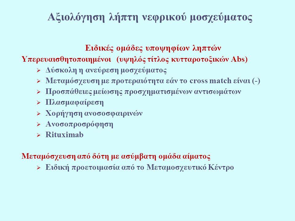 Ειδικές ομάδες υποψηφίων ληπτών Υπερευαισθητοποιημένοι (υψηλός τίτλος κυτταροτοξικών Abs)  Δύσκολη η ανεύρεση μοσχεύματος  Μεταμόσχευση με προτεραιότητα εάν το cross match είναι (-)  Προσπάθειες μείωσης προσχηματισμένων αντισωμάτων  Πλασμαφαίρεση  Χορήγηση ανοσοσφαιρινών  Ανοσοπροσρόφηση  Rituximab Μεταμόσχευση από δότη με ασύμβατη ομάδα αίματος  Ειδική προετοιμασία από το Μεταμοσχευτικό Κέντρο Αξιολόγηση λήπτη νεφρικού μοσχεύματος