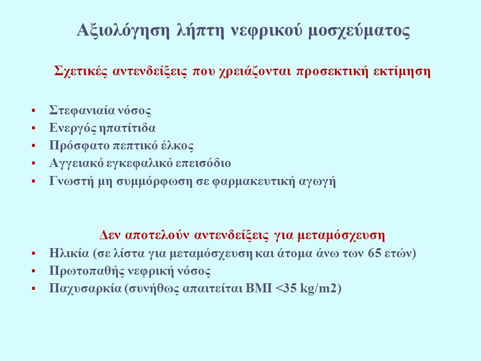 Ασθενείς με ηπατίτιδα Β (HBV) Εκτίμηση HBsAg (+) υποψήφιου λήπτη HBeAg, HBV DNA, Βιοψία ήπατος  Κίρρωση ήπατος : αντένδειξη η μεταμόσχευση νεφρού (ήπαρ, νεφρός)  Ήπια ή μέτριας βαρύτητας ηπατίτιδα με HBeAg, HBV DNA (-) Εγγραφή σε λίστα και έναρξη lamivudine μετά τη μεταμόσχευση  Ήπια ή μέτριας βαρύτητας ηπατίτιδα με HBeAg, HBV DNA (+) Έναρξη θεραπείας με lamivudine πριν τη μεταμόσχευση (6 μήνες?) και συνέχισή της μετά τη μεταμόσχευση Ασθενείς με ηπατίτιδα C (HCV) Anti – HCV, HCV - PCR, Βιοψία ήπατος  Κίρρωση ήπατος : αντένδειξη η μεταμόσχευση νεφρού (ήπαρ, νεφρός)  Ήπια ηπατίτιδα με anti – HCV(+/-), HBV DNA (-) → σε λίστα για μεταμόσχευση  Ήπια ή μέτριας βαρύτητας ηπατίτιδα με HBV DNA (+) → θεραπεία με ιντερφερόνη (IFN) για 6-12 μήνες και μετά σε λίστα μεταμόσχευσης Αξιολόγηση λήπτη νεφρικού μοσχεύματος