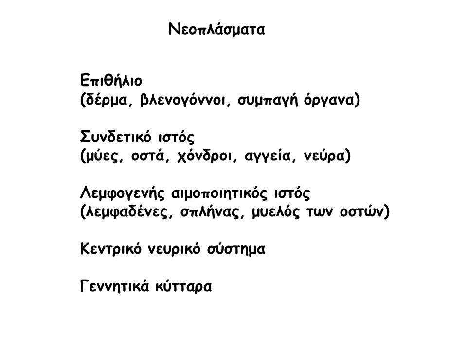 Επιθήλιο (δέρμα, βλενογόννοι, συμπαγή όργανα) Συνδετικό ιστός (μύες, οστά, χόνδροι, αγγεία, νεύρα) Λεμφογενής αιμοποιητικός ιστός (λεμφαδένες, σπλήνας, μυελός των οστών) Κεντρικό νευρικό σύστημα Γεννητικά κύτταρα Νεοπλάσματα
