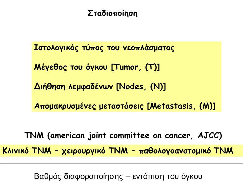 Σταδιοποίηση Ιστολογικός τύπος του νεοπλάσματος Μέγεθος του όγκου [Τumor, (Τ)] Διήθηση λεμφαδένων [Nodes, (N)] Απομακρυσμένες μεταστάσεις [Metastasis, (M)] TNM (american joint committee on cancer, AJCC) Κλινικό ΤΝΜ – χειρουργικό ΤΝΜ – παθολογοανατομικό ΤΝΜ Βαθμός διαφοροποίησης – εντόπιση του όγκου