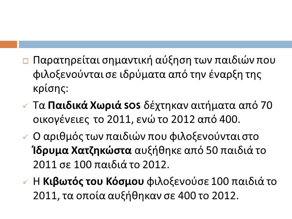  Παρατηρείται σημαντική αύξηση των παιδιών που φιλοξενούνται σε ιδρύματα από την έναρξη της κρίσης : Τα Παιδικά Χωριά SOS δέχτηκαν αιτήματα από 70 οικογένειες το 2011, ενώ το 2012 από 400.