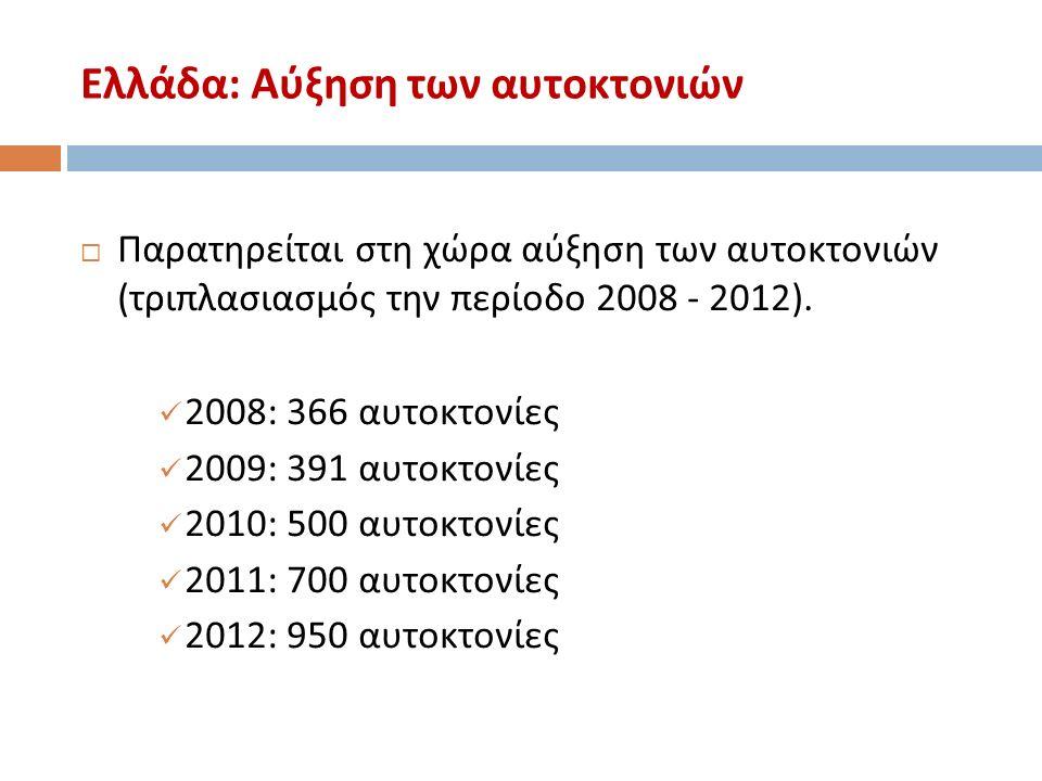 Ελλάδα : Αύξηση των αυτοκτονιών  Παρατηρείται στη χώρα αύξηση των αυτοκτονιών ( τριπλασιασμός την περίοδο 2008 - 2012).